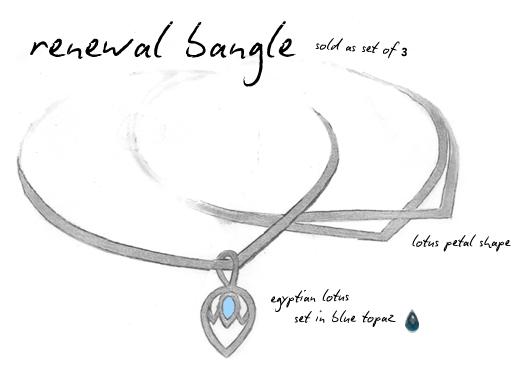 20130218_bangle